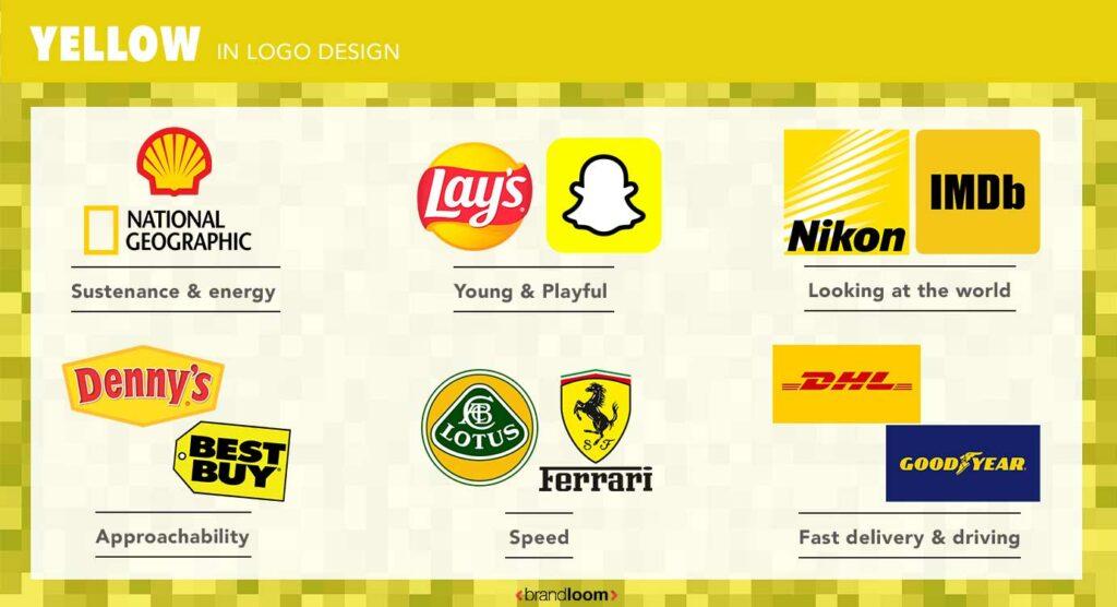 yellow colour logo